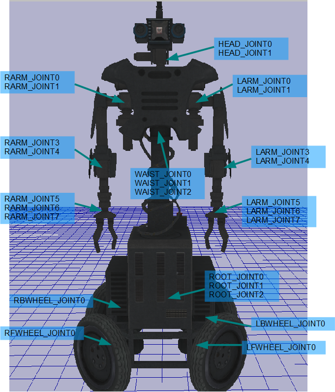wheel_robot_joint.png